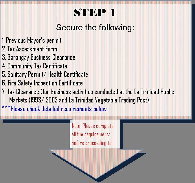 Step 1- renewal