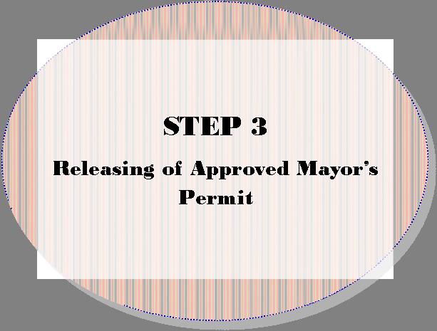 Step 3- renewal